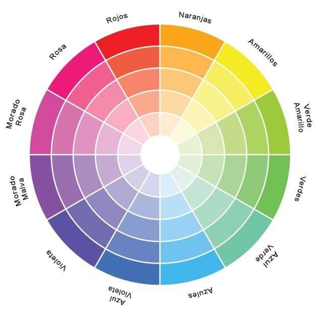 6459118b5a6210 El vestuario y los colores que mejor sientan